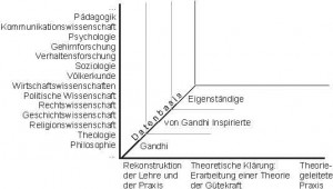 graphic_forschung1